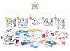 Sie als Werbeartikel-Lieferant können Ihre Artikel in über 500 Händler-Shops publizieren