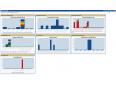 Neue Appliance mit der kompletten midcom KMU Software als Ergänzung zur Cloud-Lösung zur Cebit 2014
