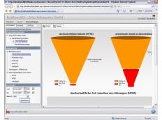Grundfos implementiert Softwarelösung von InQu Informatics
